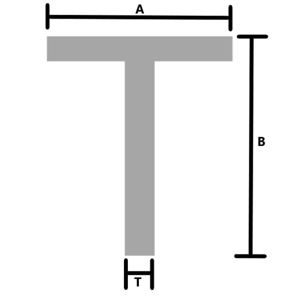 Aluminium T Section